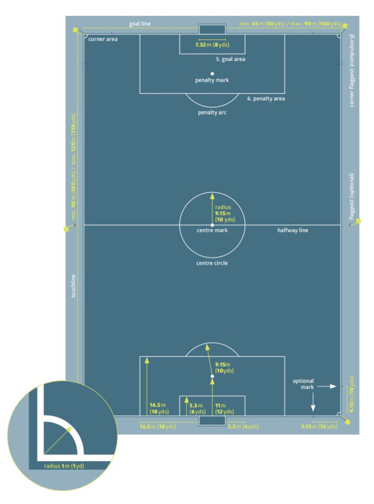 graphic regarding Printable Soccer Field Diagrams referred to as Football Industry Sizing and Design and style Device for All Ages