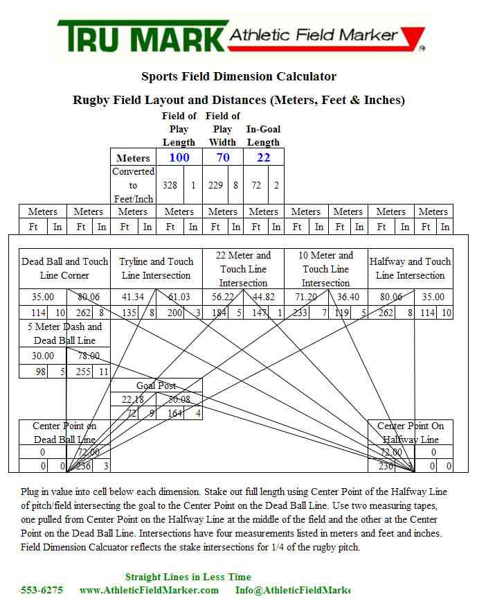 Rugby Field Calculator