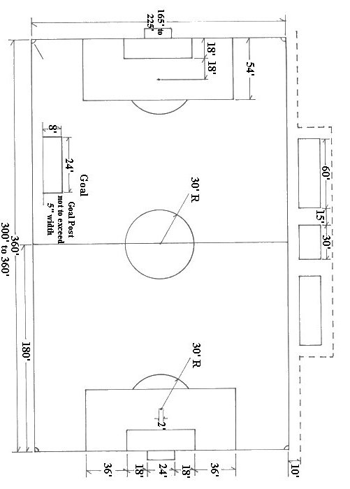 Soccer field dimensions and layout tool for all ages trumark soccer field dimension soccer field layout and indoor soccer field dimensions ccuart Gallery